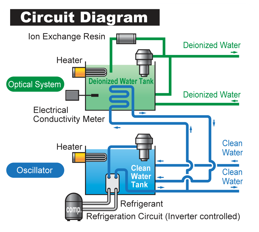 circuit_diagram_dual_channal_chillers Water Cooled Chiller Schematic Diagram on chilled water flow diagram, water chiller operation, chiller plant schematic diagram, chill water centrifugual refrigerant cycle diagram, air cooled water chiller diagram, refrigeration schematic diagram, chilled water coil piping diagram, water chiller parts, water cooled equipment piping diagram, heat exchanger schematic diagram, water tank plumbing diagram, hvac schematic diagram, chilled water schematic diagram, compressor schematic diagram, water cooler schematic, chilled water system diagram, chiller water flow diagram, water cooled chiller scroll compressor diagram, york air cooled chiller diagram,