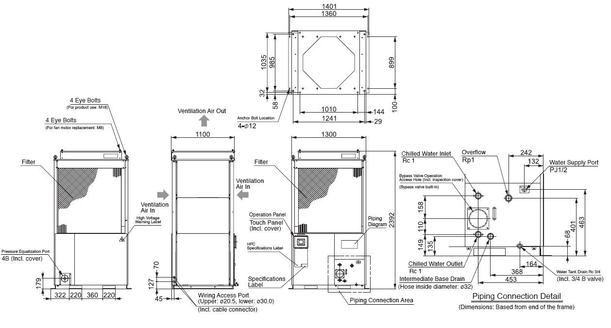External Diagram