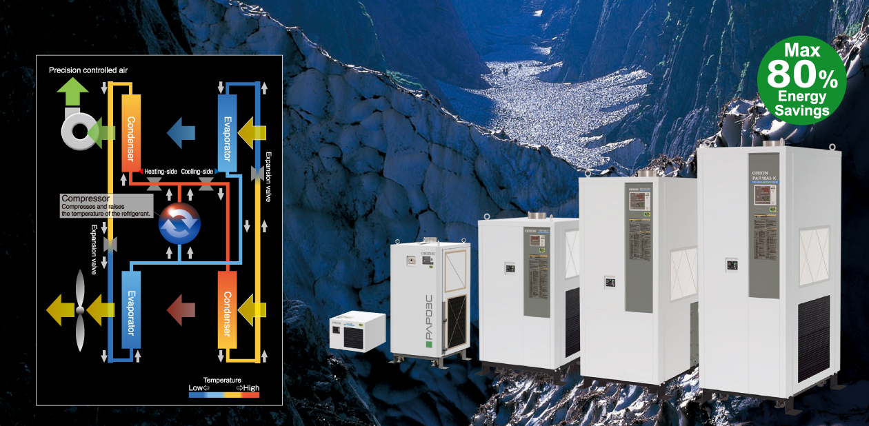 Precision Air Processor Energy Savings Image