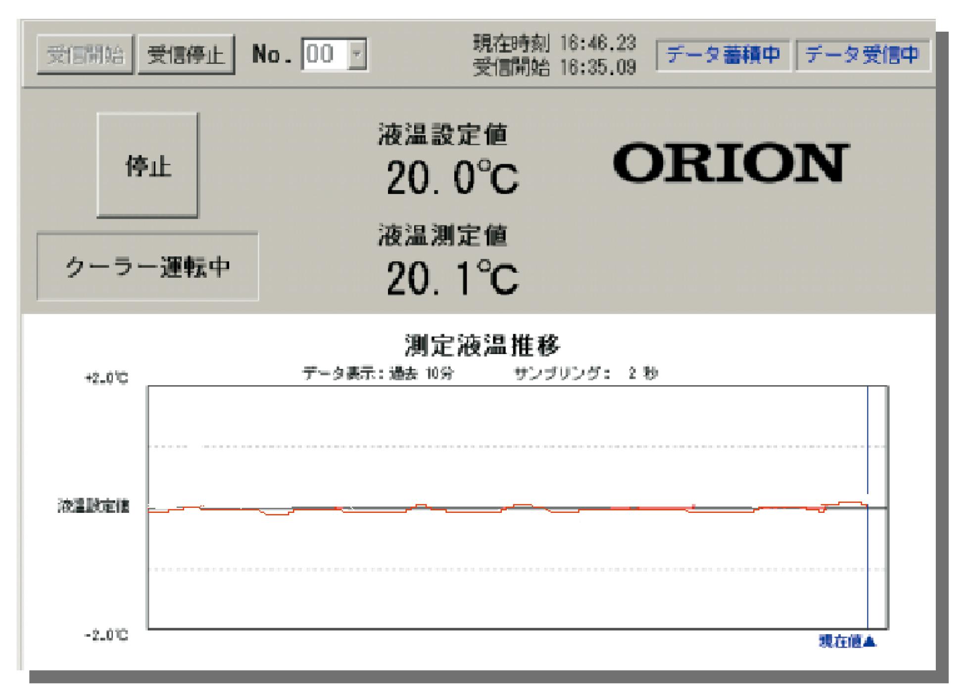 ±0.1 ℃※High Precision Control