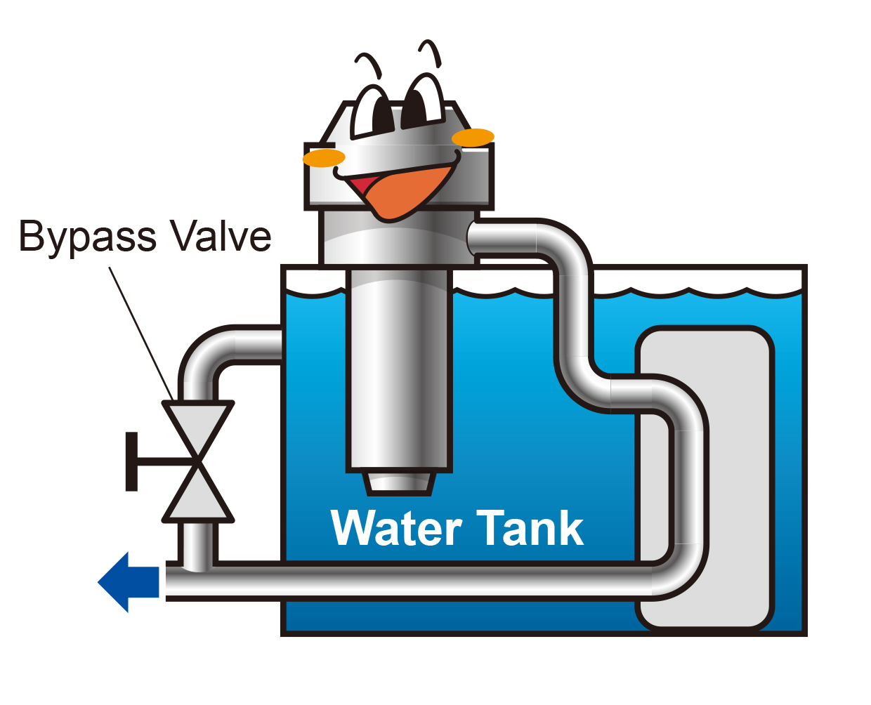 In addition to the compress or and fan, the pump is also inverter driven.
