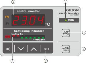 Temperature Control Type
