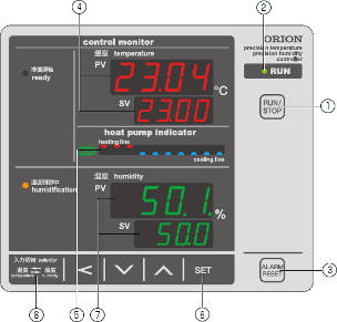 Temperature and Humidity Control Type