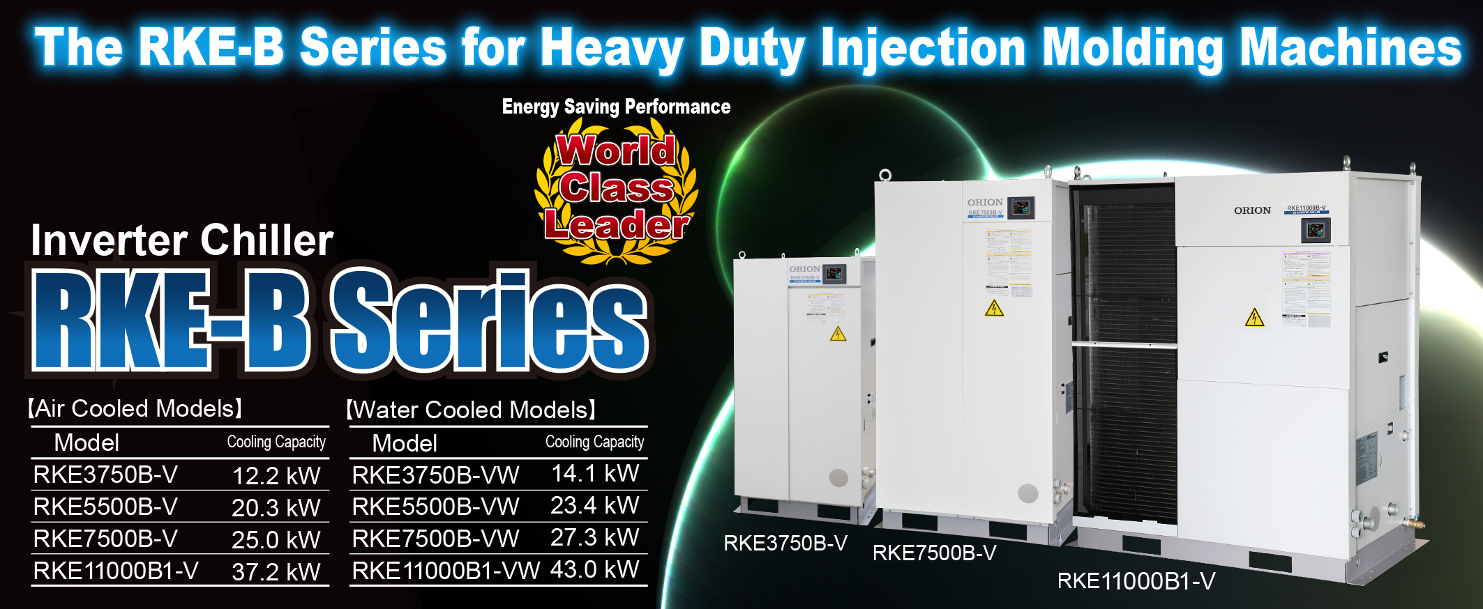 The RKE-B Series for Heavy Duty Injection Molding Machines. Inverter Chiller RKE-B Series.