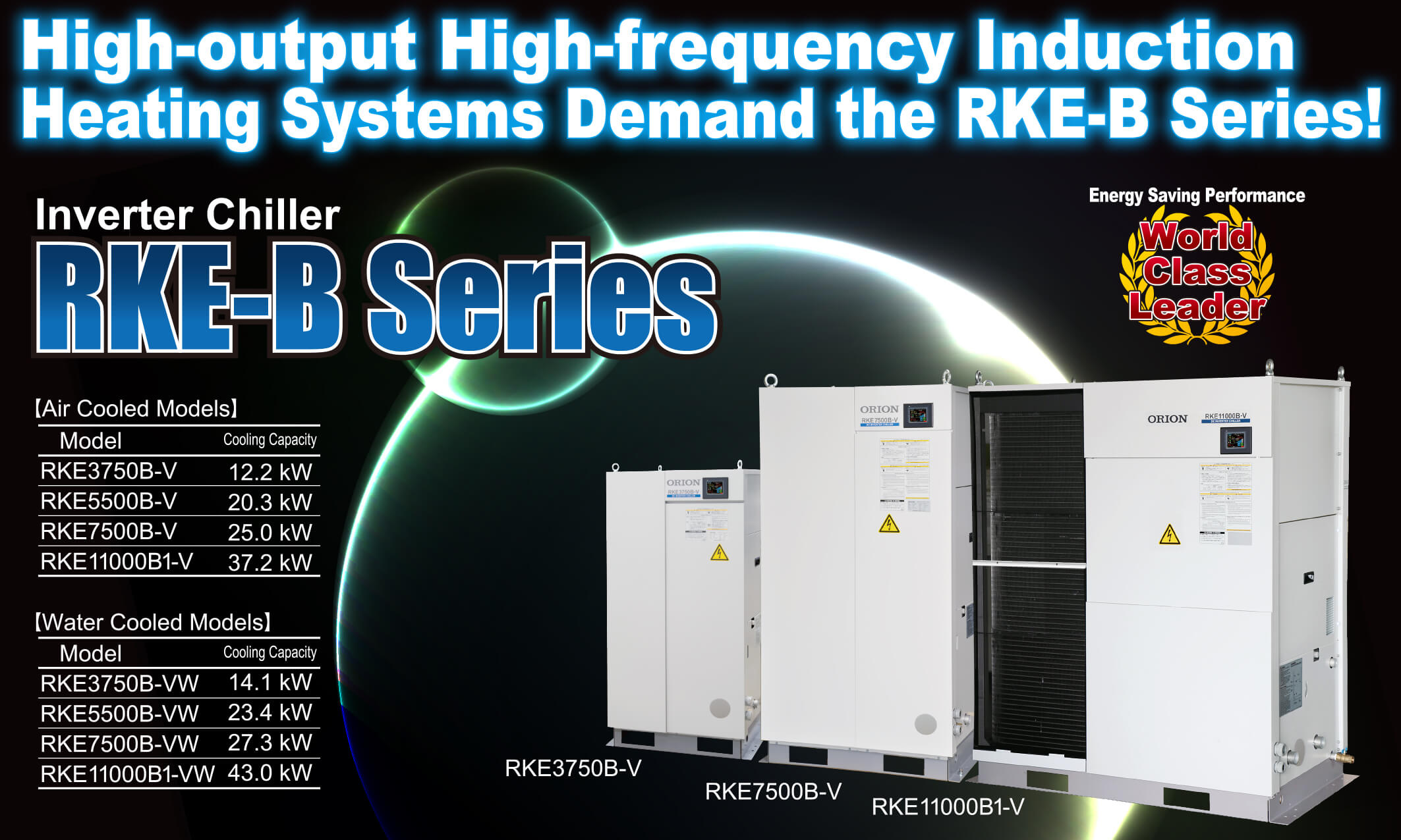 ORION RKE-B Series also Available for High-Output, High-Frequency Induction Heating Systems